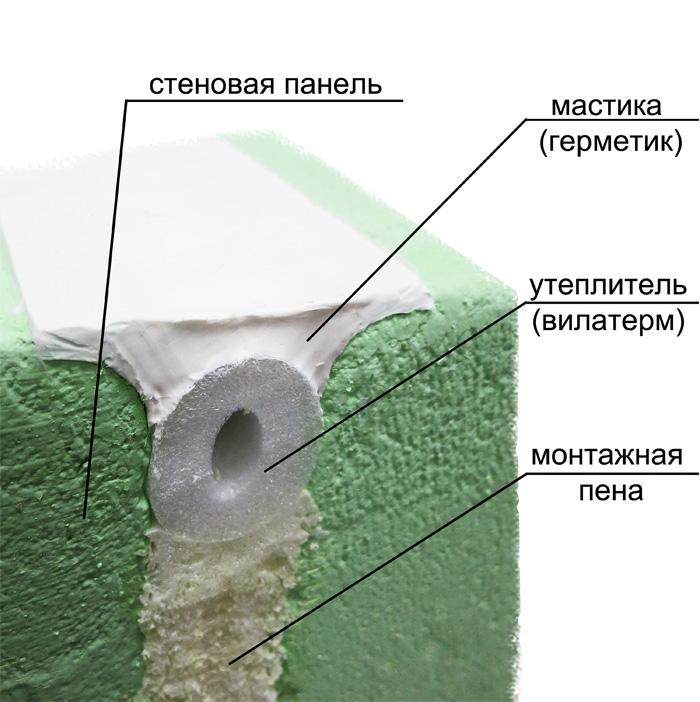 Заделка шва между ванной стеной
